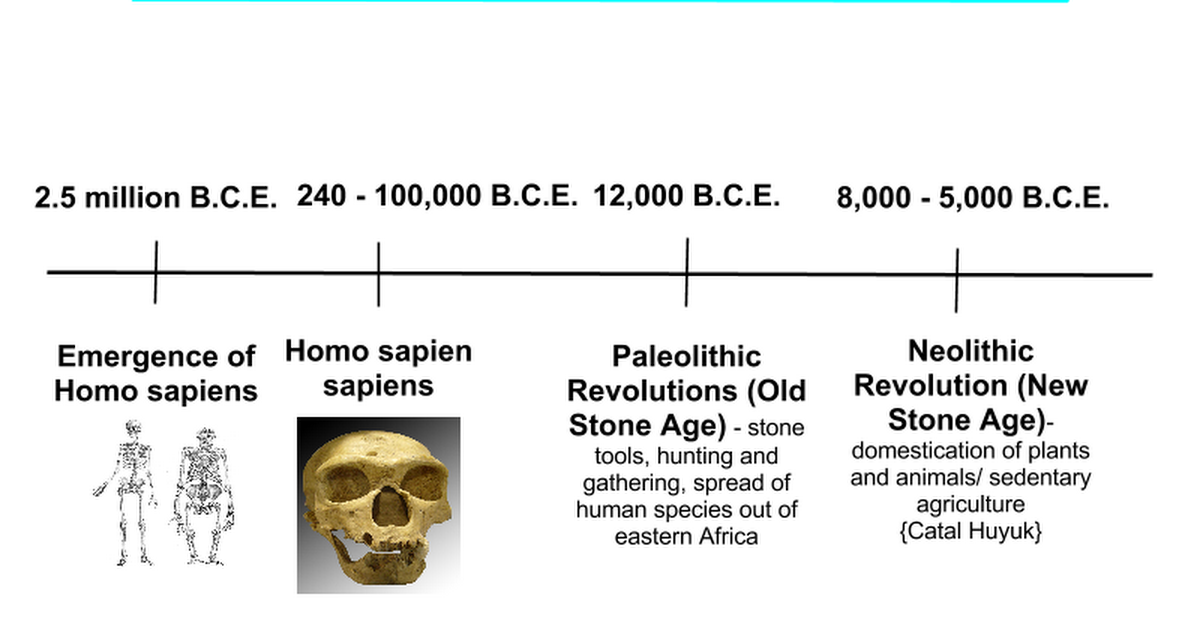 foundations c 8000 b c e 600 c e 8000 bce – 600 ce major developments neolithic revolution / development of agricultural societies changes in gender relations due to neolithic rev.