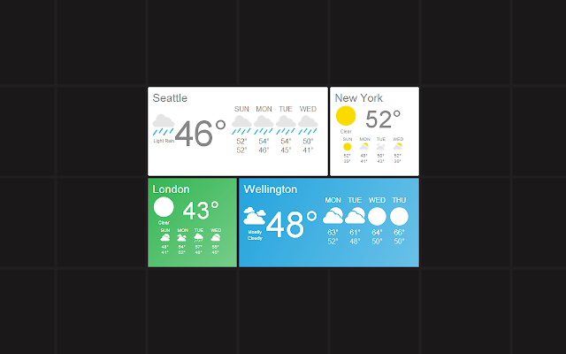 Awesome Weather Widget [ANTP] chrome extension