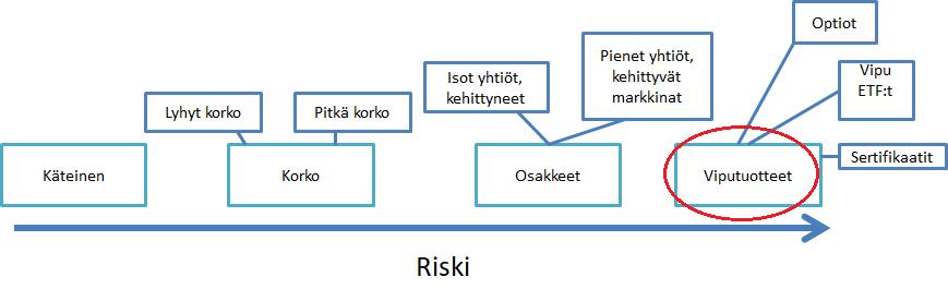 C:\Users\konst\Desktop\Riskijana.png
