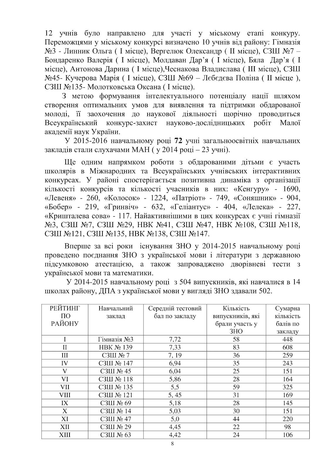 C:\Users\Валерия\Desktop\план 2016 рік\план 2016 рік-008.png
