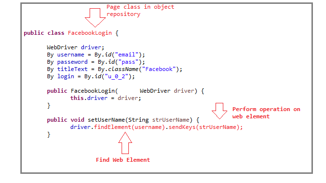 Page Object Model (POM) and Page Factory using Selenium WebDriver