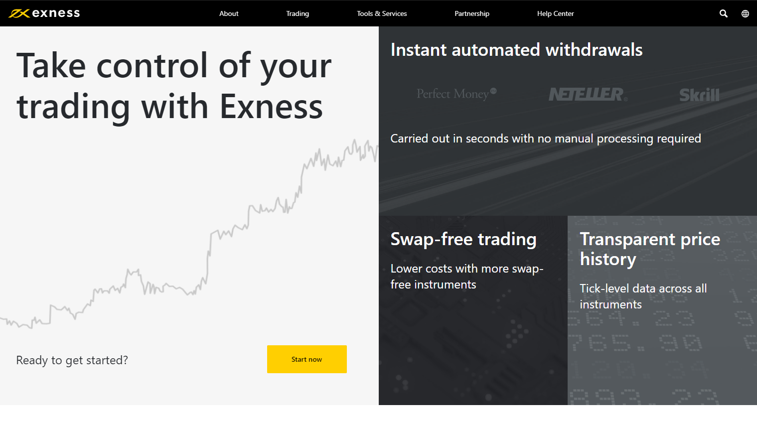 Exness Home Page