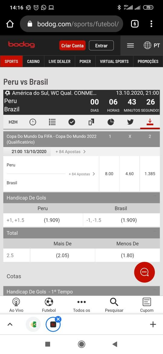 Chances de Brasil e Peru no Bodog