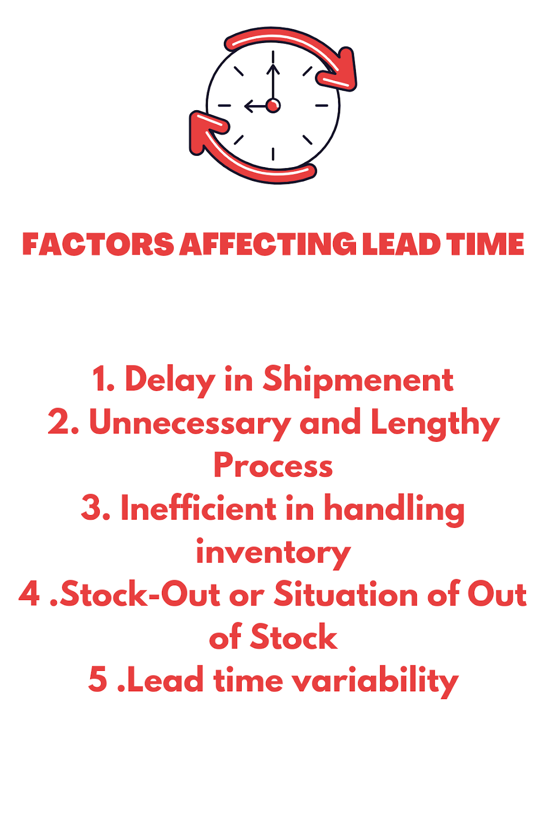 Factors of lead Time