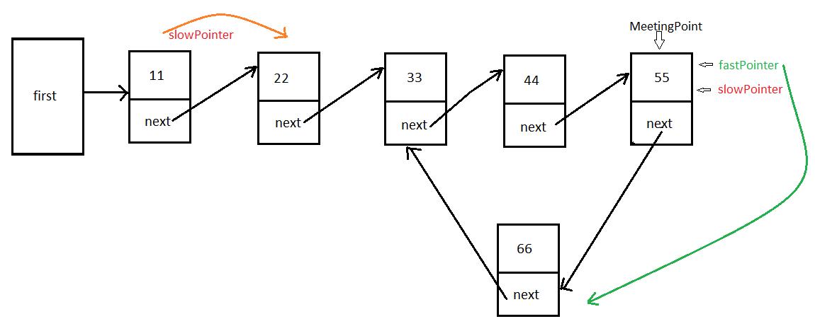 JavaMadeSoEasy.com (JMSE): Priority Queues implementation ...