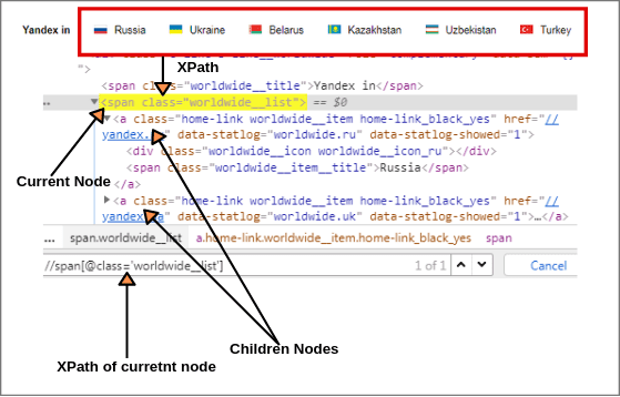 XPath Child axis