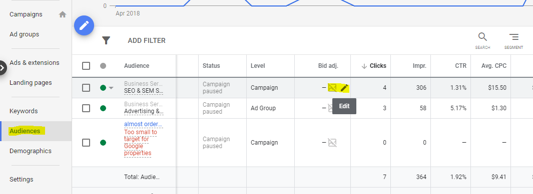 Setting custom bid adjustments for customer audiences in Google Ads campaign
