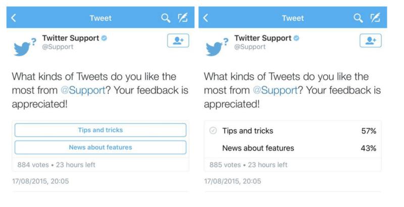 Twitter pomoću ankete saznaje što žele njegovi korisnici.