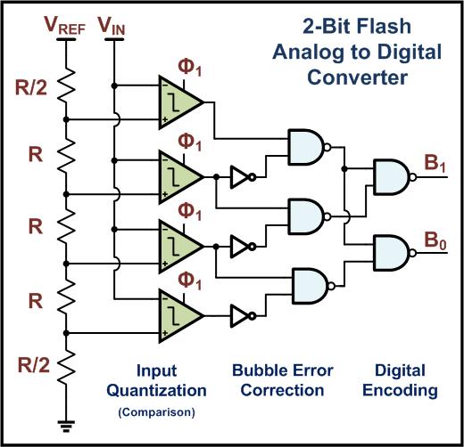 模数转换器的电路图