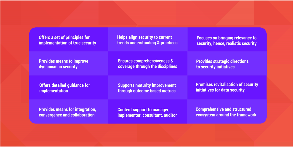 DSCI Security Framework Benefits