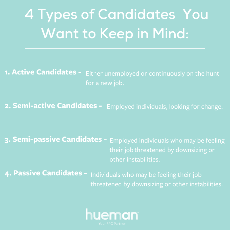 4 types of candidates you want to keep in mind