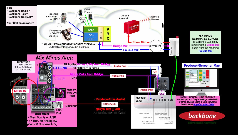 ::Mix Minus Diagram wiring:Generic Mix-Minux Tutorial v1.4b.pdf