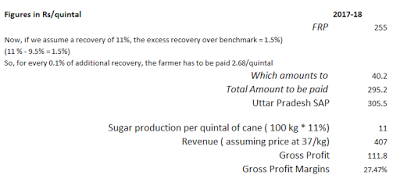 Practice,Learn,Repeat: Understanding India's Sugar Sector