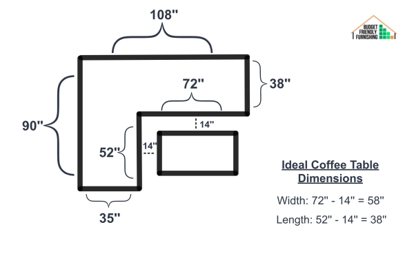 Ideal coffee table dimensions