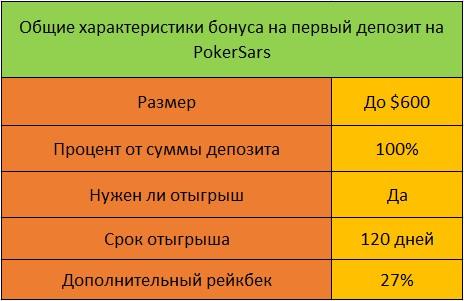 Общие характеристики бонуса по коду STARS600 на PokerStars