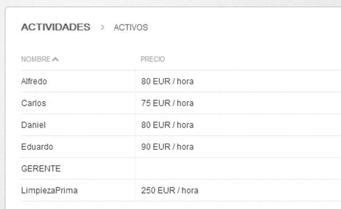 Actividades con precios asignados en primaERP.