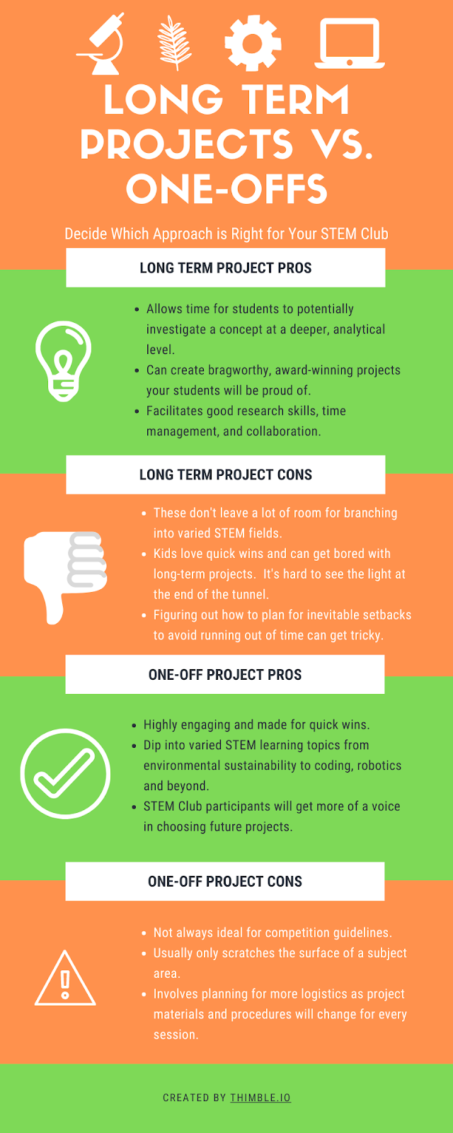 Chart outlining the pros and cons of long term projects and one-off projects. Long Term Project Pros: Allows time for students to potentially investigate a concept at a deeper, analytical level. Can create bragworthy, award-winning projects your students will be proud of. Facilitates good research skills, time management, and collaboration. Long Term Cons: These don't leave a lot of room for branching into varied STEM fields. Kids love quick wins and can get bored with long-term projects. It's hard to see the light at the end of the tunnel. Figuring out how to plan for inevitable setbacks to avoid running out of time can get tricky. One-Off Project Pros: Highly engaging and made for quick wins. Dip into varied STEM learning topics from environmental sustainability to coding, robotics and beyond. STEM Club participants will get more of a voice in choosing future projects. One-Off Project Cons: Not always ideal for competition guidelines. Usually only scratches the surface of a subject area. Involves planning for more logistics as project materials and procedures will change for every session.
