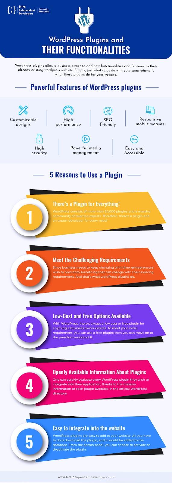 Best WordPress Plugins Features