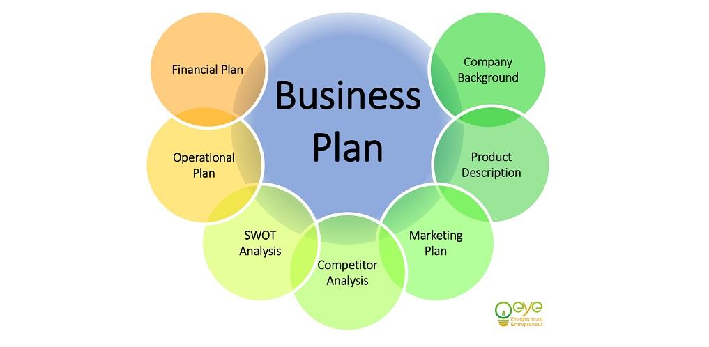 language school business plan