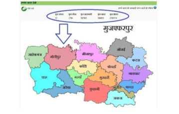 Bihar Apna Khata   Department of Revenue and Land Reforms - Best of Bihar Updates 2021