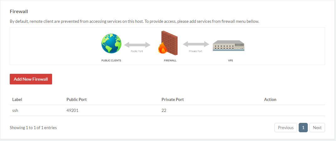 Menambahkan Firewall pada Revoluzio