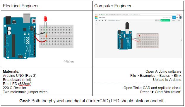 Heating Up!: Wearable Device Designer – SCOPES Digital Fabrication