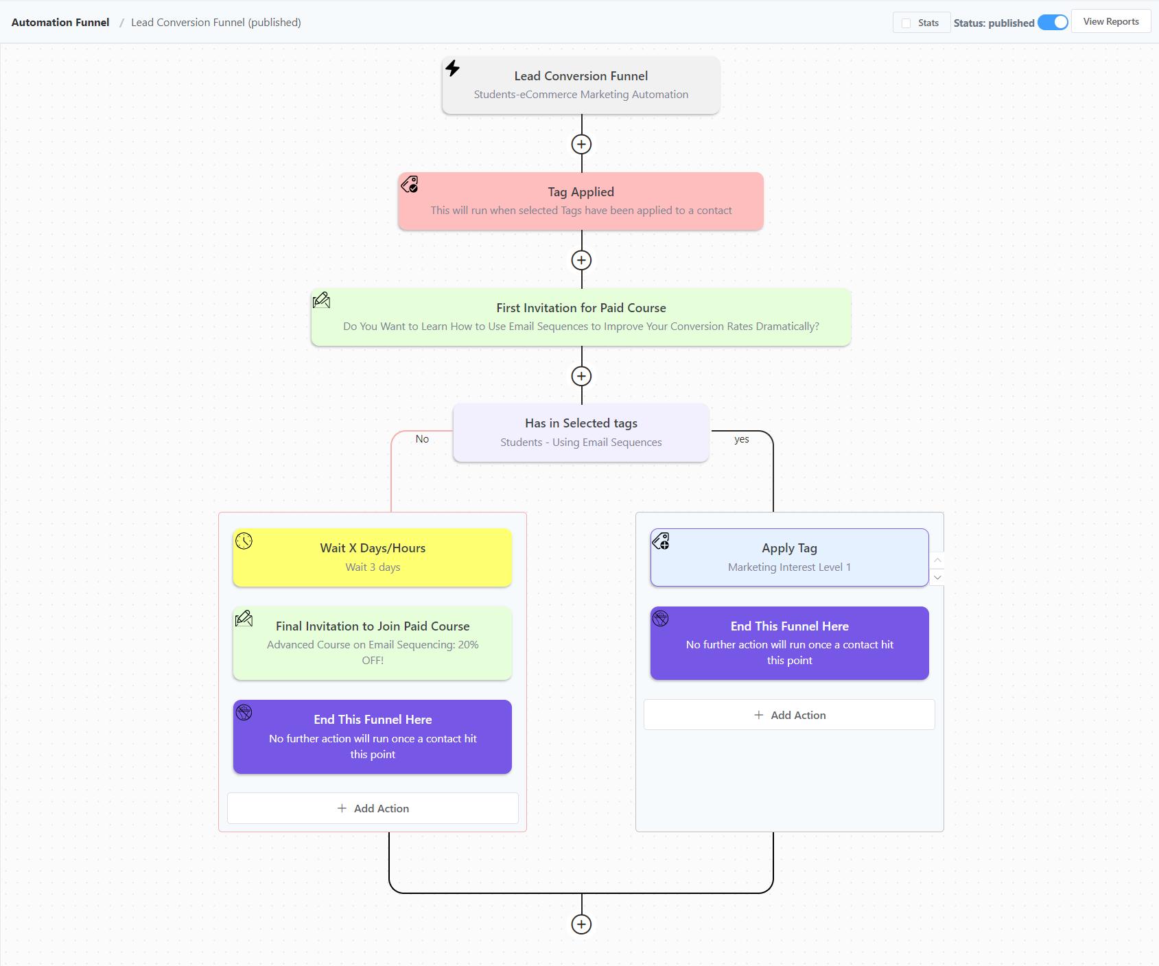 fluentcrm email marketing automation builder feature