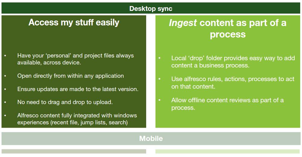 Alfresco desktop sync-key scenarios .png
