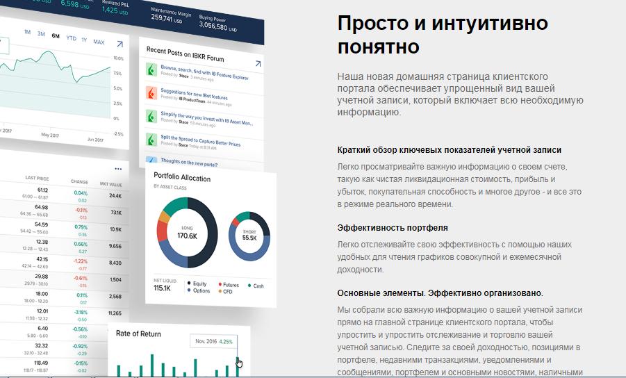 Interactive brokers - брокер, которому можно доверять, Фото № 2 - 1-consult.net