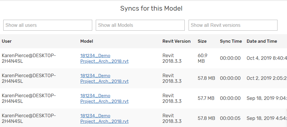 Syncs for Model