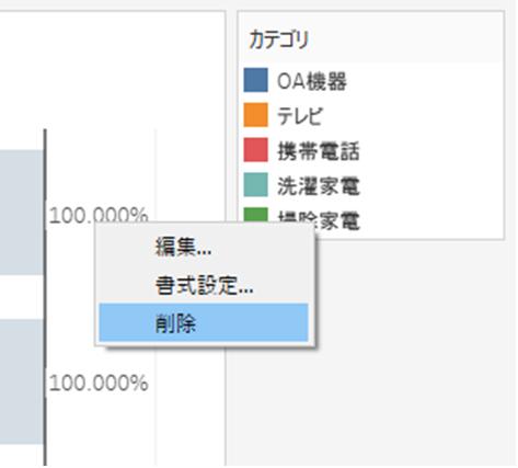 Tableau使い方:100%積み上げ棒グラフの作り方(割合棒グラフ)