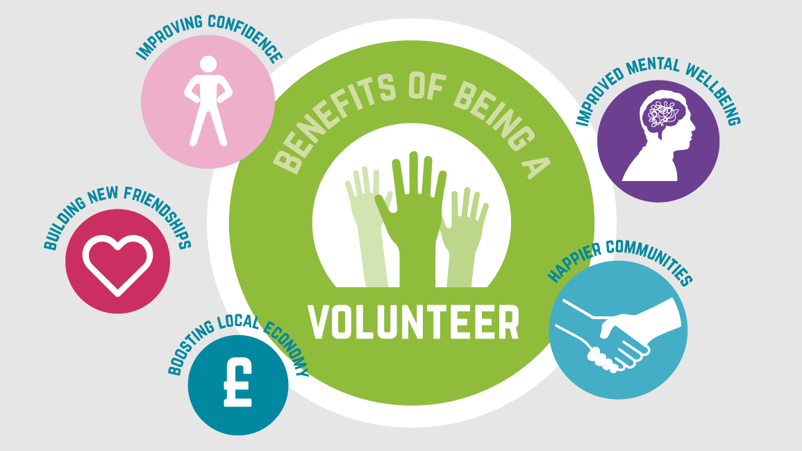 17-11-24-volunteering-infographic