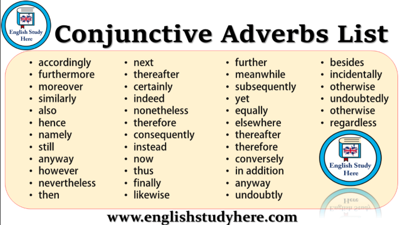 conjunctive adverbs for your book chapter