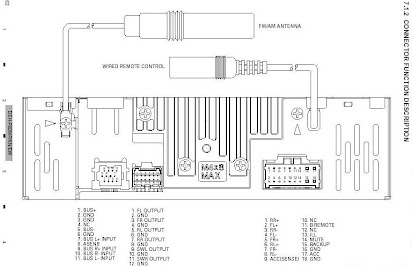 [DIAGRAM_1JK]  Pioneer deh-1700 installation manual | Pioneer Deh P3300 Wiring Diagram |  | Google Docs
