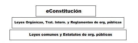 [votacion] Ley Orgánica sobre la Regulación del Ordenamiento Jurídico eEspañol TUWO6shhS1mgoDy5ms6Wu0odgJZ-APZ2Wx55NzCWGbb561quETzUEq2mwFK3EJPwSpB-rTyyljhVscgOSGKEbpm8KIHEKIS0rvD4ezqF4i4njvAb4wA