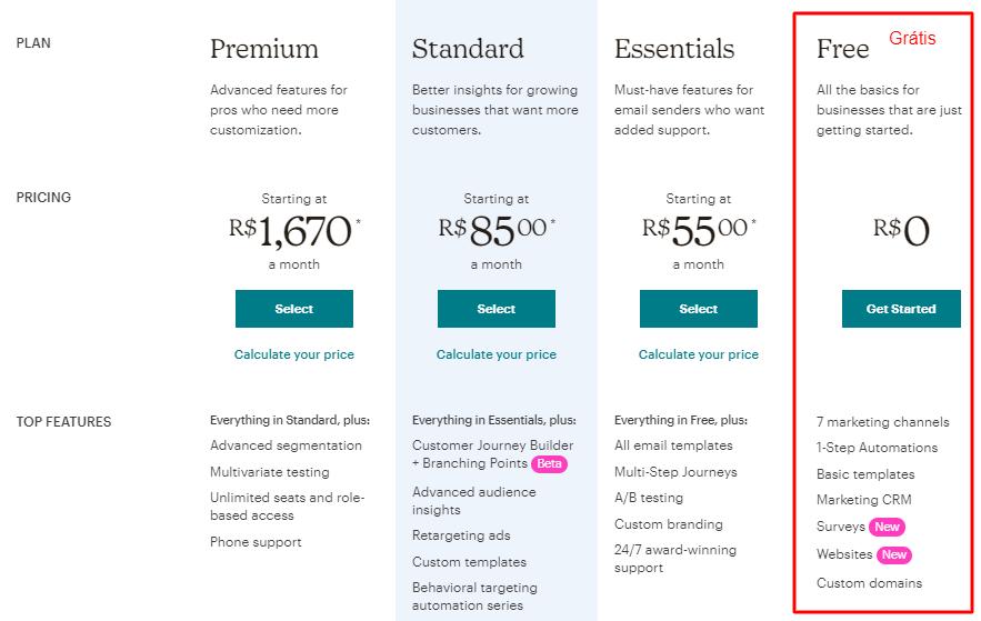 plano gratuito e planos pagos do MailChimp com recursos disponíveis