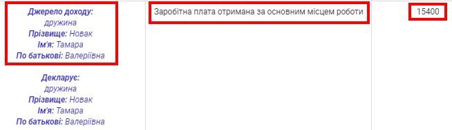 Судья Голосеевского районного суда Андрей Новак: пойман на взятке и пытается избежать наказания