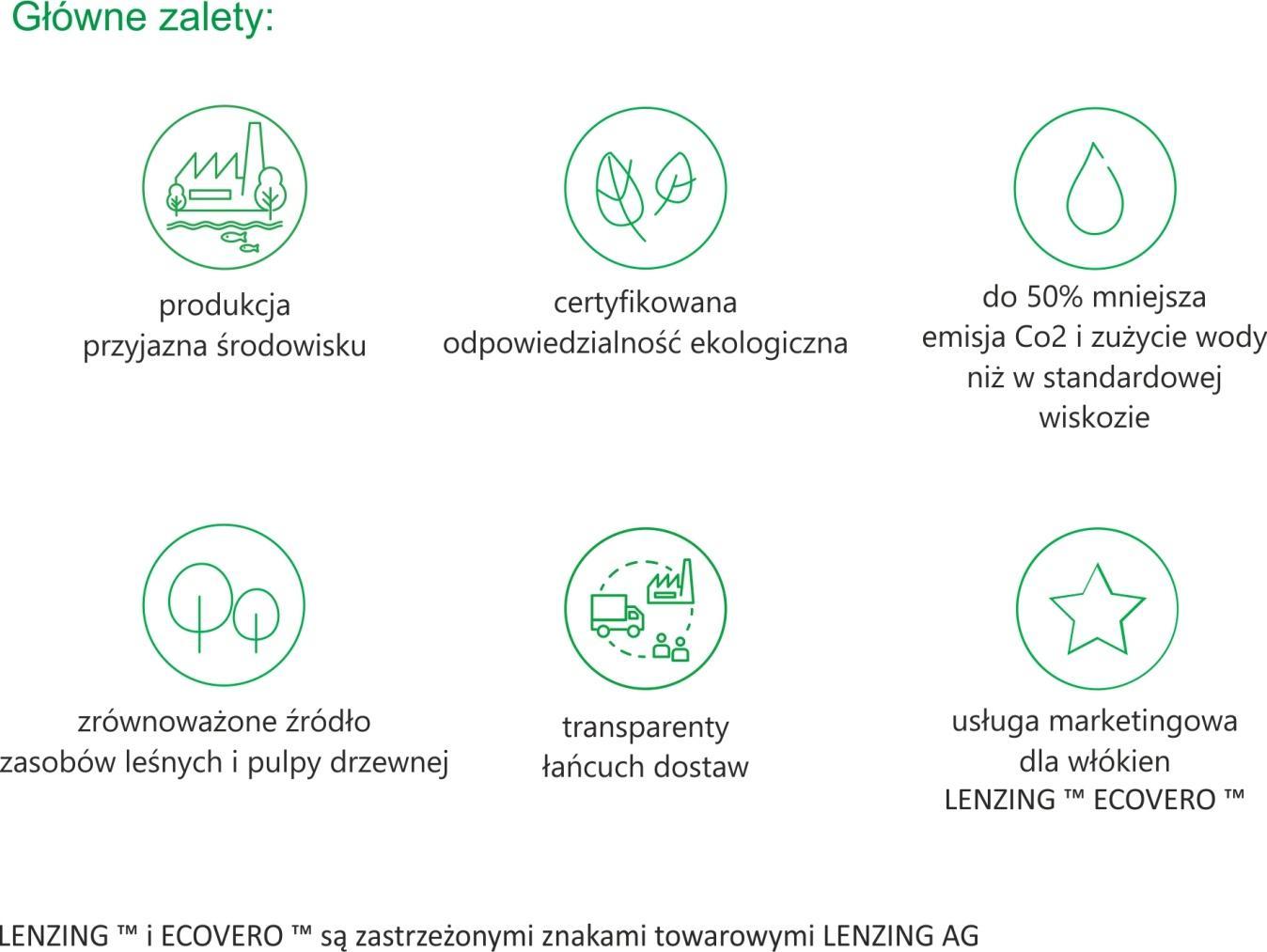 key benefits_PL_blog.jpg