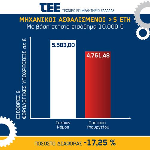 Diagrams-TEE-02