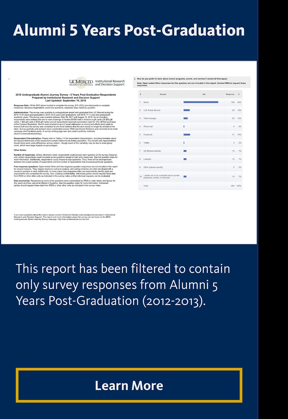 2018 Alumni 5 Years Post-Graduation