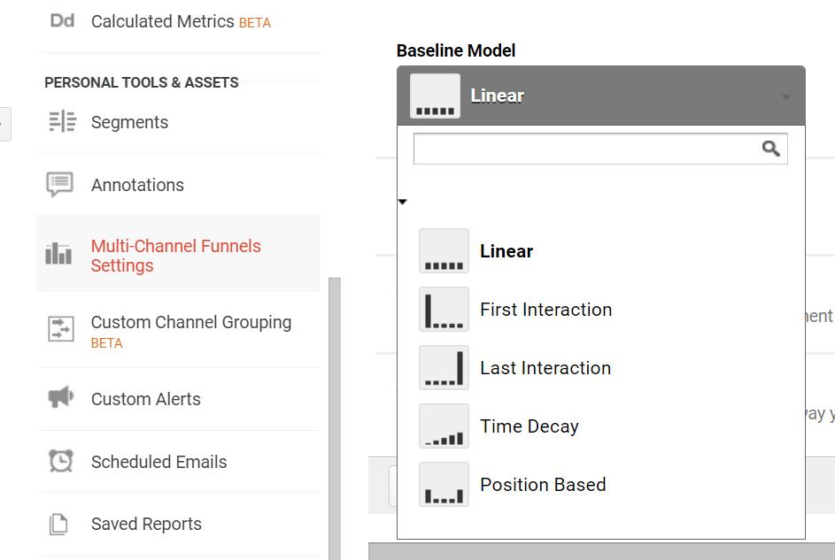 SEO RoI attribution model