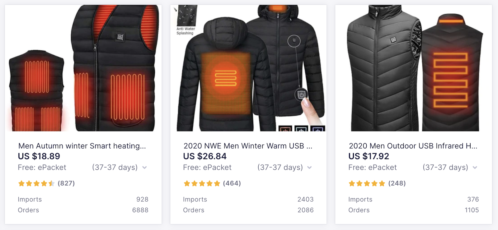 Best Products to Sell Online with Oberlo: Heated Jackets