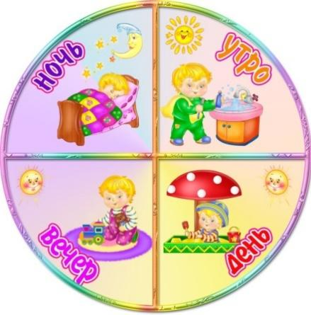 http://ds31.detkin-club.ru/images/schedule/vremy_sutok_dly_detey_56d6ae2905706.jpg