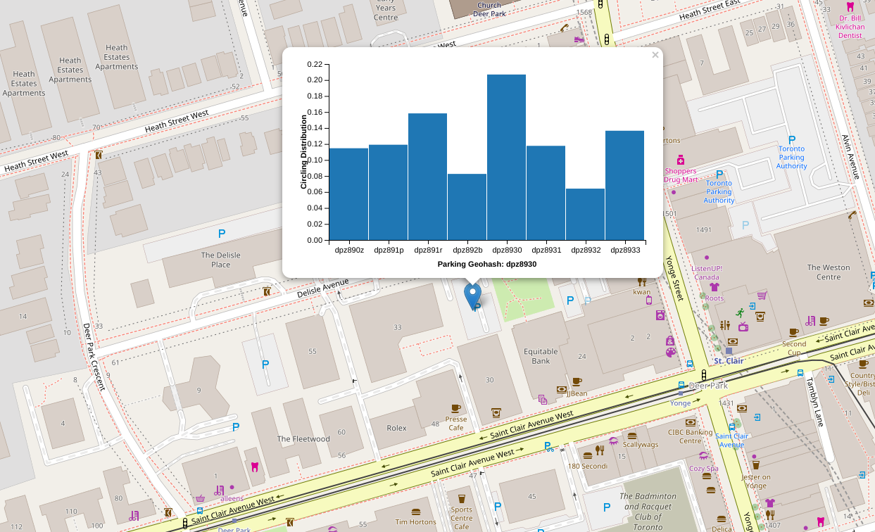 Searching for Parking Data | Geotab
