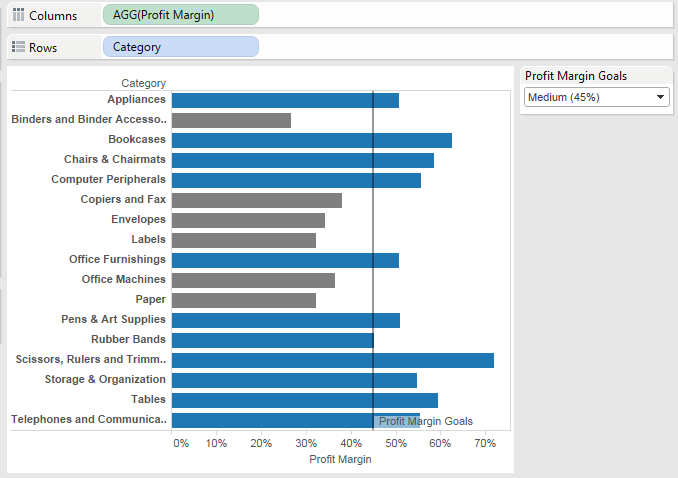 Highlighting successes with color in Tableau