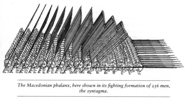 Image result for Ancient Greek Battle Strategies