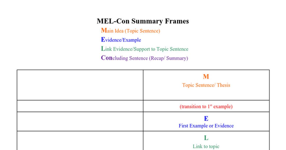 melcon template google docs