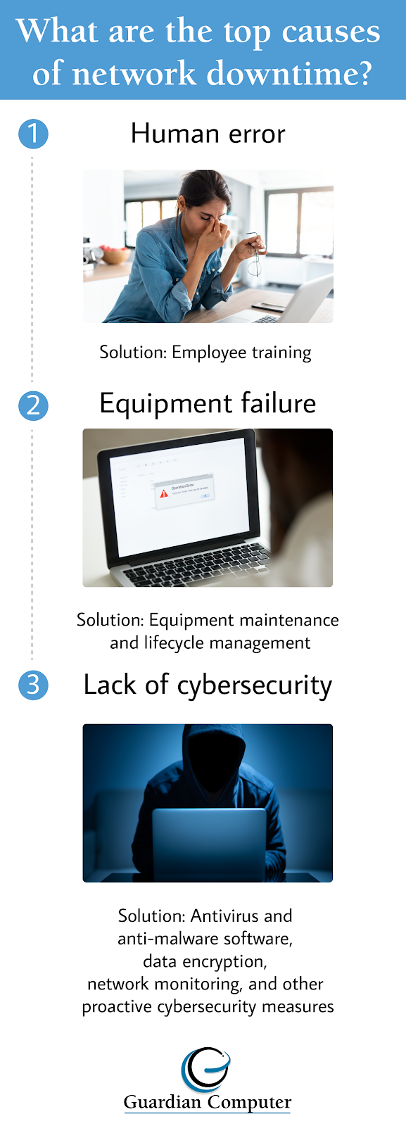 Human error, equipment failure, and lack of cybersecurity are top causes contributing to the cost of network downtime.