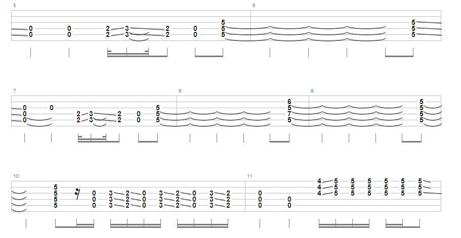 Ultimate Guide to Open G Tuning - The Black Crowes – Twice As Hard Tab