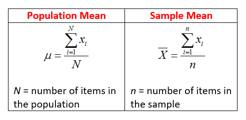 Point Estimators sample mean and Variance